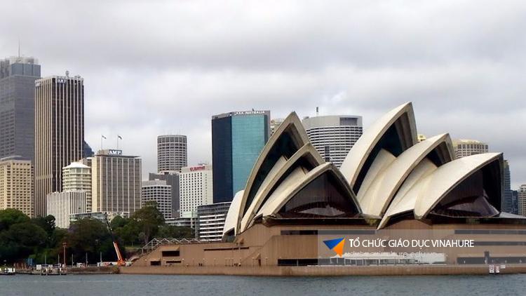 Hành trang du học Úc - đất nước Úc